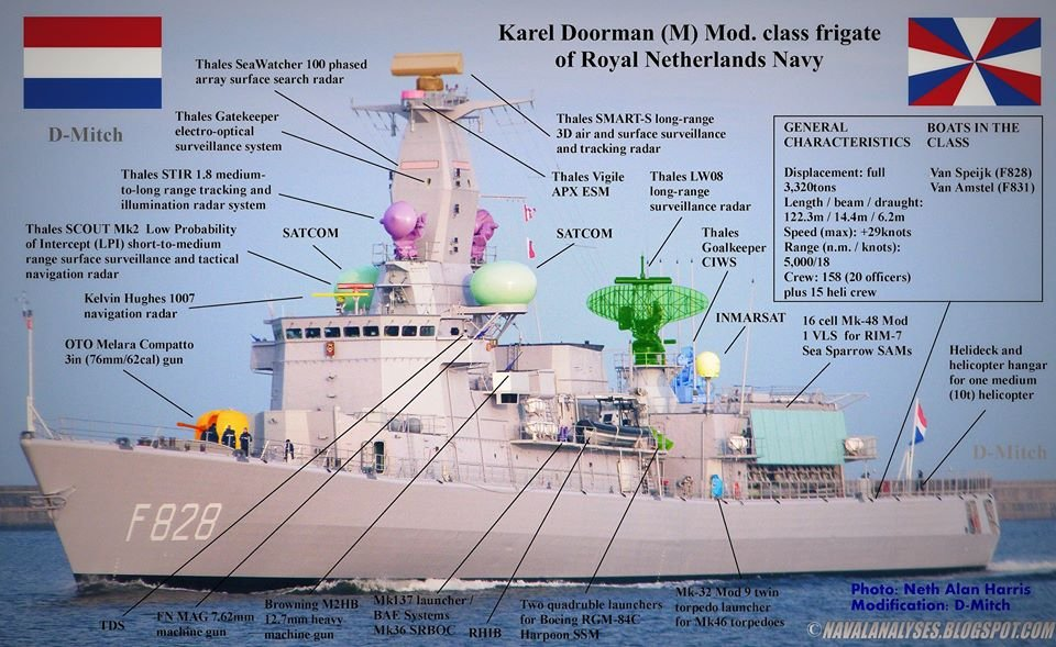 "Hr. Ms. ""Karel Doorman"" eerste Multipurpose fregat."